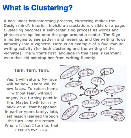 Writing the Natural Way  What is Clustering