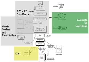 TrustedSystemgenerations01_pptx 2